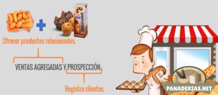 Portada de artículo sobre cómo vender más pan: Ideas, cómo atraer clientes, trucos...