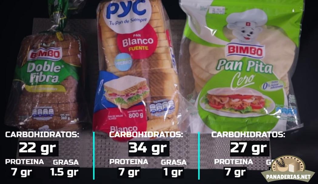 calorias pan